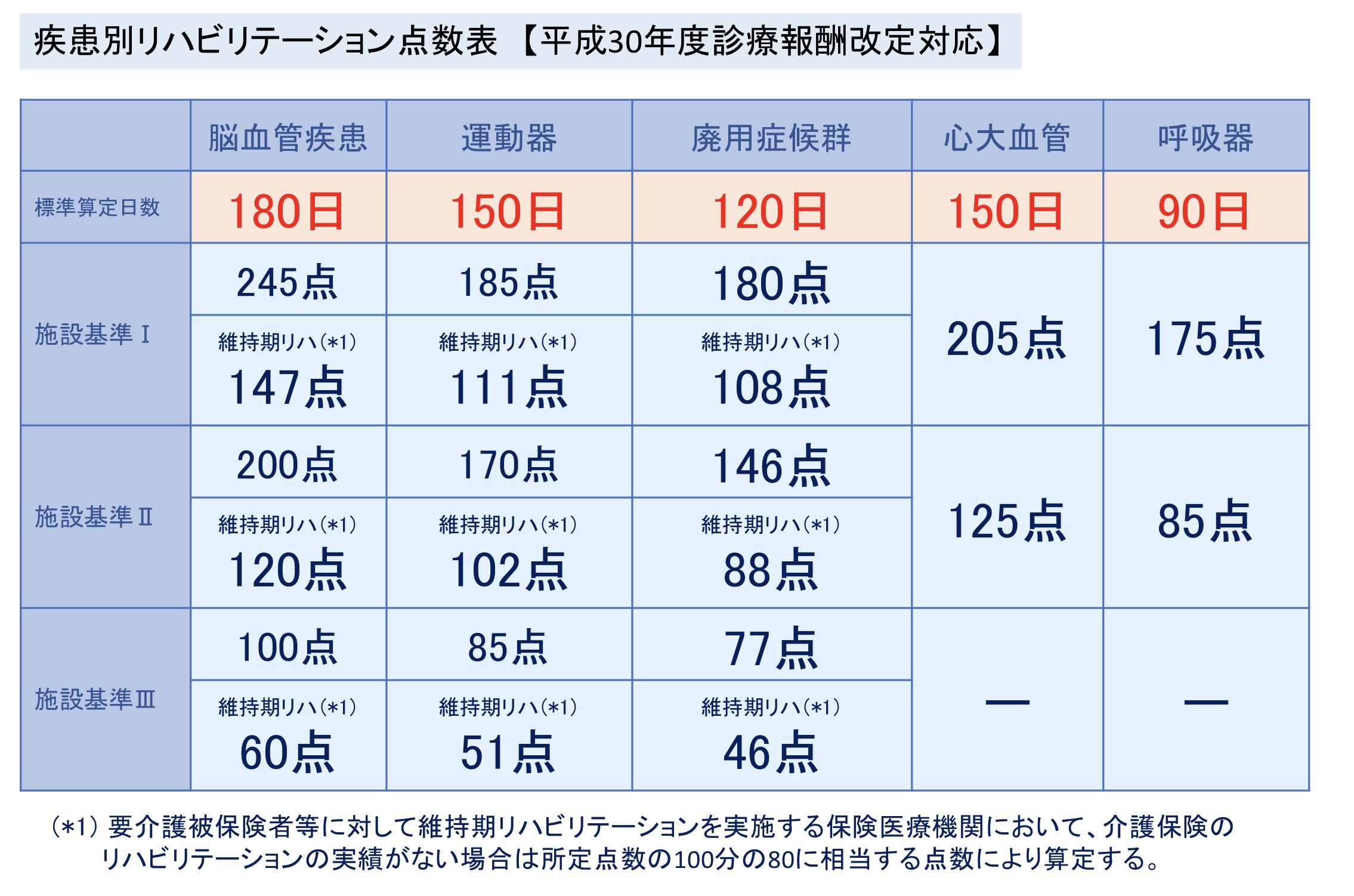 診療報酬改定について |厚生労働省 - mhlw.go.jp
